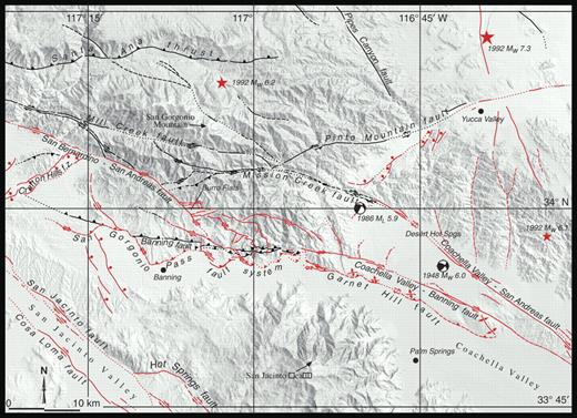 Shaded-relief topographic map of San Gorgonio Pass (SGP) region. Traces of active faults shown in red, inactive faults shown in black. Mapping from Allen (1957), Matti et al. (1985), and Yule and Sieh (2003). Beach-balls show epicenter and oblique slip during earthquakes on the north-dipping San Gorgonio Pass–Garnet Hill fault system at depth. Stars show epicenters of other earthquakes on faults outside of SGP.