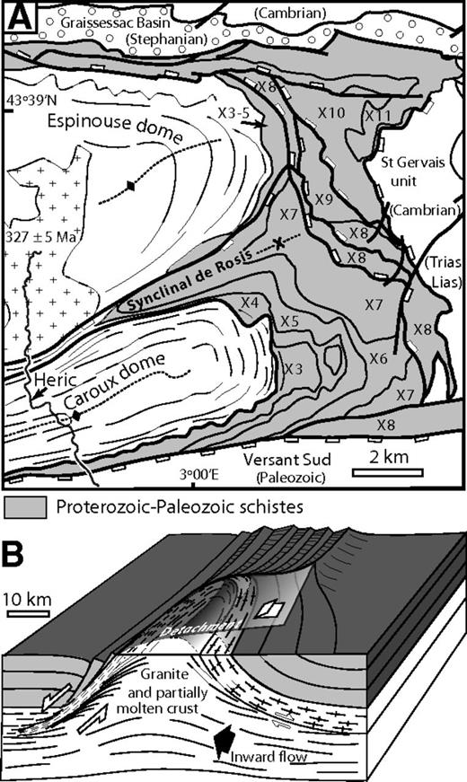 A: Structural map of the eastern part of the Montagne Noire (southern France). B: Model of extensional gneiss dome from Brun and Van Den Driessche (1994).