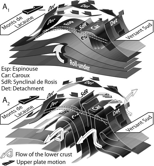 Foliation envelops according to Brun and Van Den Driessche (1994) (A1), and Rey et al. (2011) (A2).