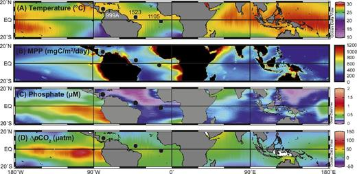Surface water of the modern equatorial Atlantic, Indian, and Pacific Oceans constructed using Ocean Data View software (R. Schlitzer, 2014, http://odv.awi.de ). EQ—equator. A: Mean annual sea-surface temperature (Locarnini et al., 2006). Sites used in this study are shown (see text). B: Mean primary productivity (MPP). Data were derived from satellite data available at http://oceancolor.gsfc.nasa.gov and http://pathfinder.nodc.noaa.gov/ using the vertically generalized productivity model of Behrenfeld and Falkowski (1997). C: Mean annual phosphate (Garcia et al., 2006). D: Mean annual ΔpCO2 (Takahashi et al., 2009). Note that ΔpCO2 in eastern equatorial Atlantic during some seasons can locally be 80–100 µatm (Bakker et al., 2001).