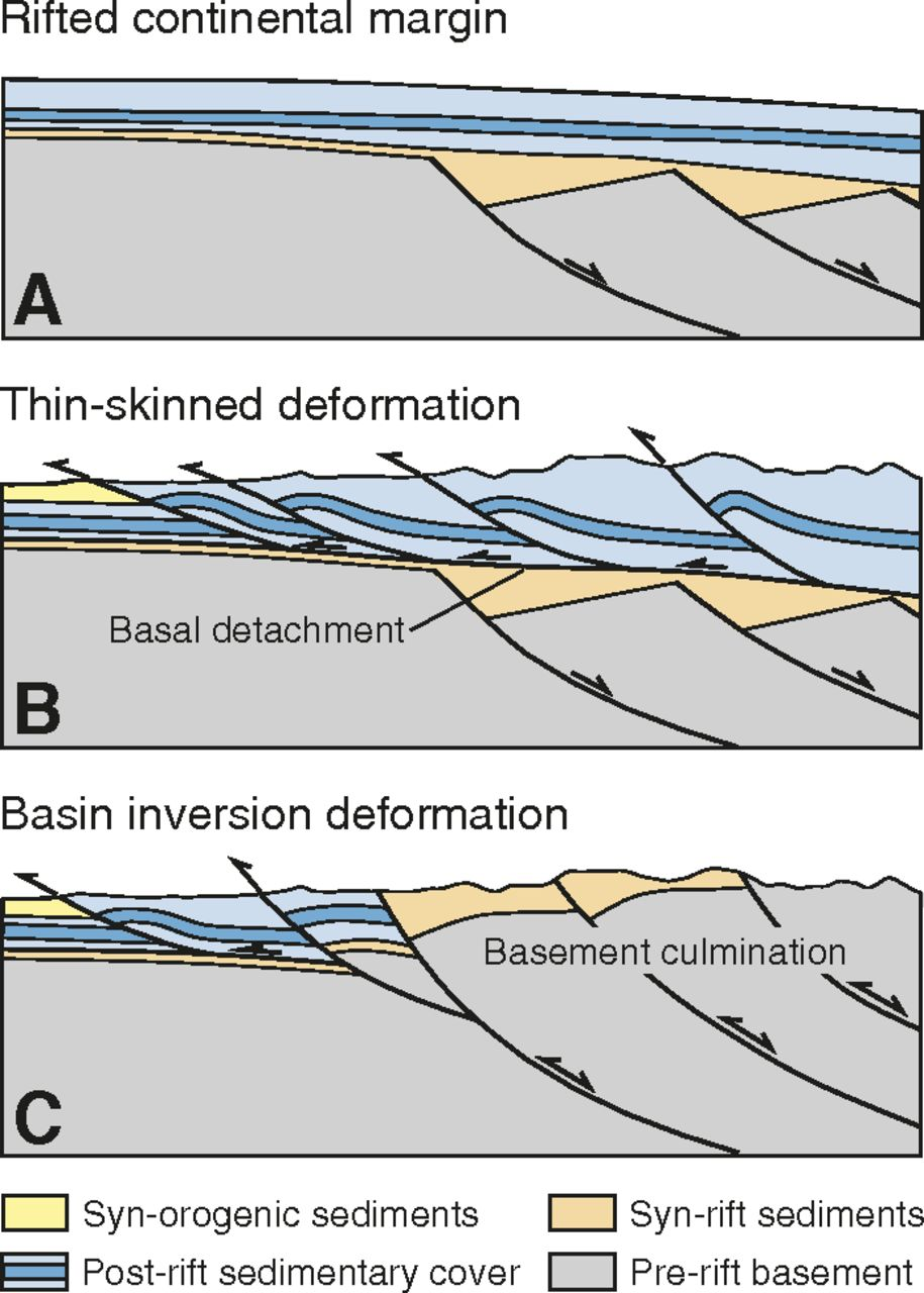 Basin inversion in central Taiwan and its importance for seismic ...