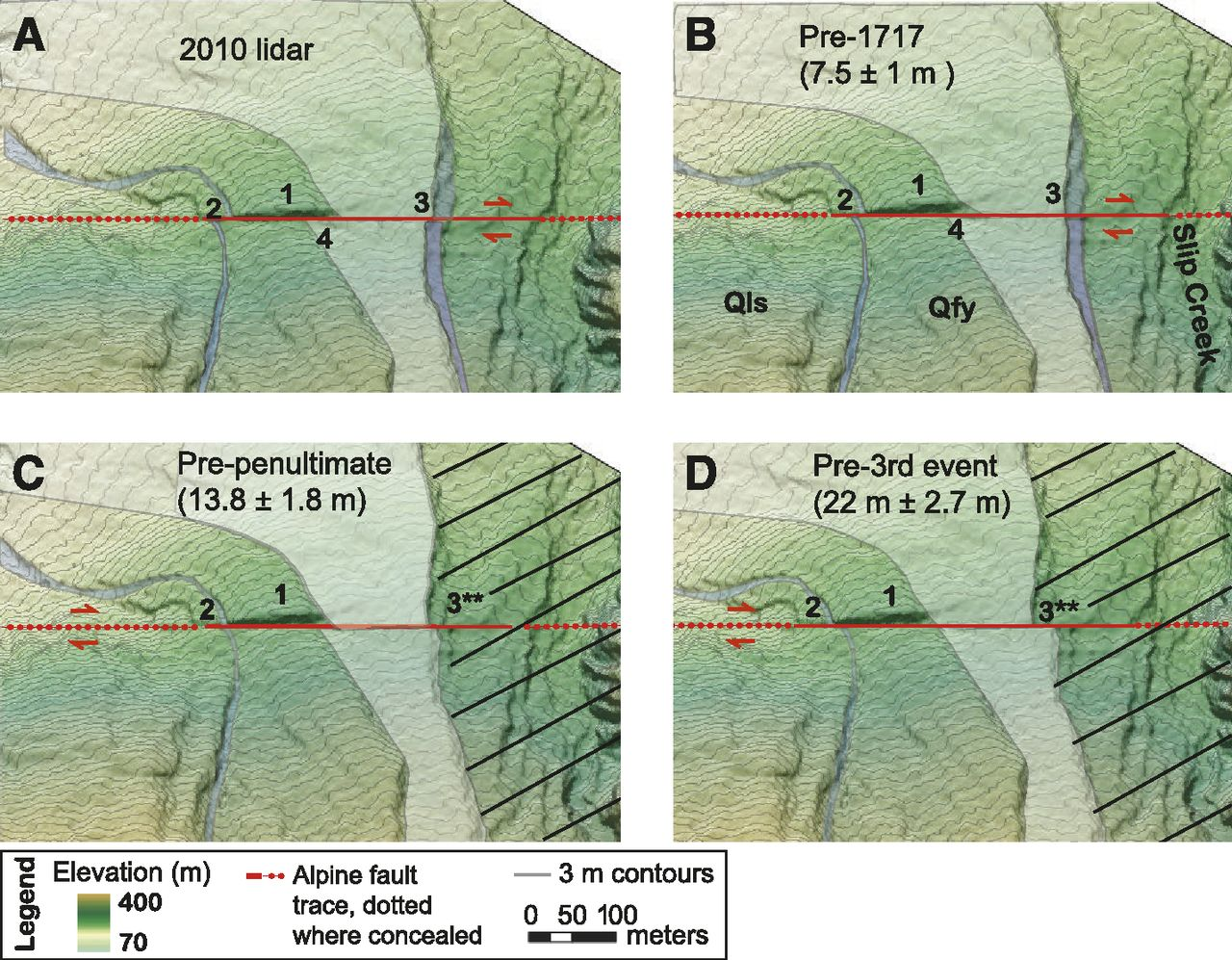 Lidar reveals uniform Alpine fault offsets and bimodal plate ...