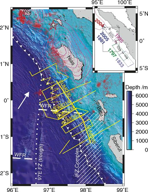 Swath bathymetry superimposed on global topography with magenta contours of A.D. 2005 Sumatra (Indonesia) earthquake coseismic slip from Hsu et al. (2006). Dashed lines are at 1 m intervals and solid lines are at 2 m intervals; red star is epicenter. Red symbols show earthquake epicenters, circles (Lange et al., 2010) and squares (Tilmann et al., 2010) show local studies, and small x symbols indicate the International Seismological Centre catalogue 1960–2013 (http://www.isc.ac.uk/). The 97E fracture zone (97E FZ) and Investigator fracture zone (IFZ) (Kopp et al., 2008) are yellow dotted lines and hachures, respectively. Yellow dashed lines are segments of the Wharton fossil ridge (WFR) modified after Liu et al. (1983), based on our bathymetry. Yellow lines show multichannel seismic reflection profiles (solid line is cruise SO198–2, dashed line is cruise SO200, heavy lines are the profiles in Fig. 2). The downgoing plate moves in the direction of the arrow at 40–45 mm/yr relative to the forearc sliver (McNeill and Henstock, 2014). Inset is regional tectonic setting, showing slip areas for the A.D. 1797, 1833, 1935 (Natawidjaja et al., 2006), 2004, and 2005 earthquakes.