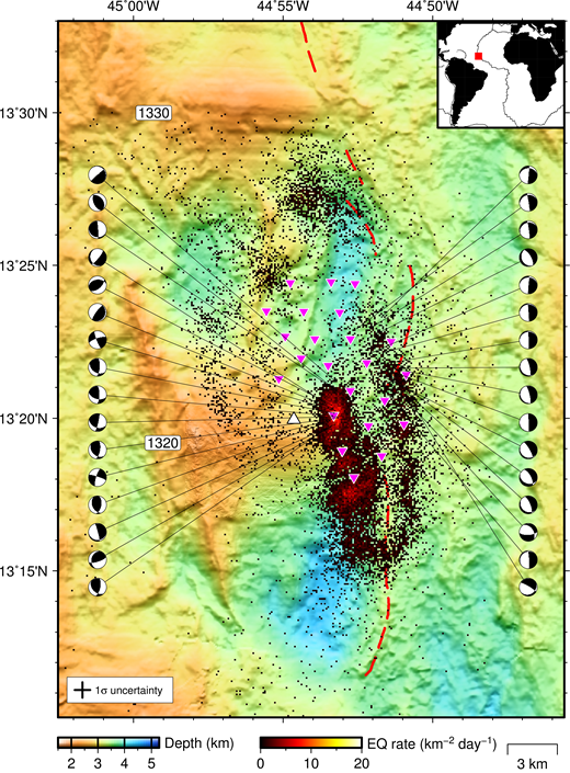 Bathymetric map with seismicity and focal mechanisms at 13°20′N on Mid-Atlantic Ridge (MAR). Inset shows location of study site (red box) and mid-ocean ridges (black lines). Main panel shows seismicity rate (EQ rate) calculated in 100 × 100 m bins for 18,313 well-constrained, relocated events, each detected by more than nine instruments. Randomly selected first-motion focal mechanism solutions are plotted in lower-hemisphere projection; red line shows neovolcanic zone; pink triangles show ocean-bottom seismograph positions; white triangle is Irinovskoe vent field. Location of along-axis adjacent corrugated oceanic core complexes is shown by 1320 and 1330 labels. Cross shows average 68% confidence level horizontal location uncertainty (0.9 km).