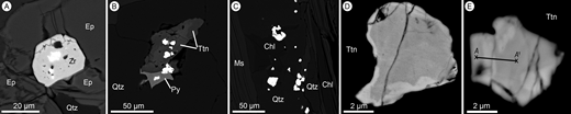 Backscattered electron images of uraninite microcrystals (brightest grains). Chl—chlorite; Ep—epidote; Ms—muscovite; Py—pyrite; Ttn—titanite; Qtz—quartz; Zr—zircon (mineral abbreviations are after Kretz, 1983). A, B: Uraninite inclusions in zircon and titanite (K1 gneiss). C: Uraninite crystals in chlorite quartz vein (Granatspitz gneiss). D, E: Patchily zoned polygenetic uraninite (Granatspitz gneiss and Felbertauern augengneiss; profile A-A′ refers to Fig. 3E).