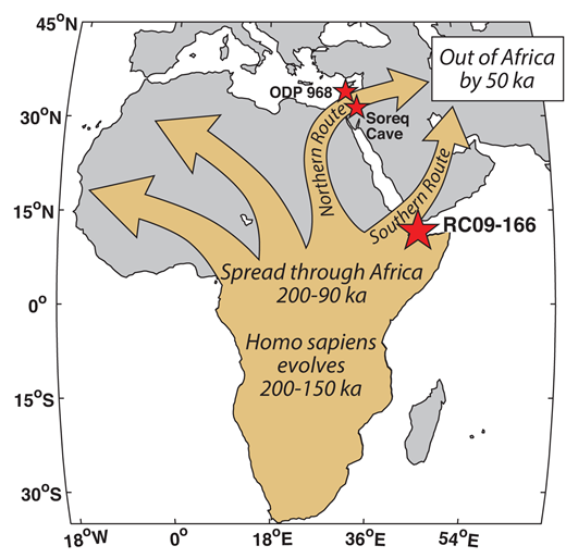 Site map and schematic of geographic expansion of Homo sapiens from 200 ka to 50 ka. Data from this study are derived from marine sediment core RC09-166. Also shown are locations of the Ocean Drilling Program (ODP) Site 968 sapropel record and Soreq Cave (Israel) δ18O record.