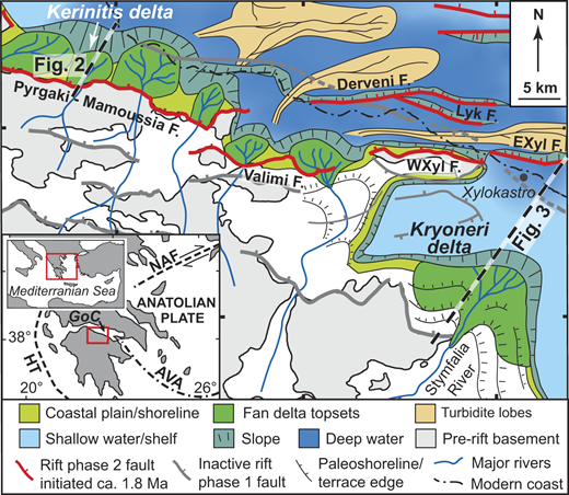 Early Pleistocene paleogeographic map of the western-central Corinth rift (Greece) during early rift phase 2 with the two studied deltas named. Rift 2 border fault segments are named (Lyk F.—Lykoporia fault; EXyl F.—East Xylokastro fault; WXyl F.—West Xylokastro fault). Inset shows regional setting (AVA—Aegean Volcanic Arc; GoC—Gulf of Corinth; NAF—North Anatolian fault, HT—Hellenic Trench).