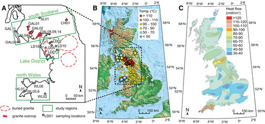 Maps of Great Britain showing: subsurface extent of granite batholiths and sampling locations (A); latest Cretaceous temperatures (circles show data from Green et al. [1997], Thomson et al. [1999], and Green [2002]; stars show data from this study) (B); and surface heat flow, after Busby et al. (2011) (C).