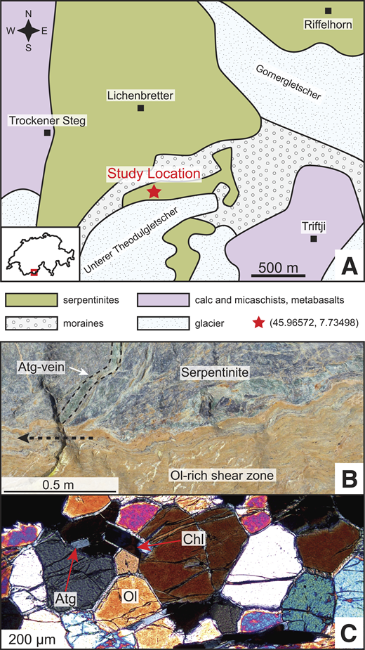 A: Study area in Zermatt, Switzerland, modified from the geological map of Bearth (1967). Locations of samples FA and Ol26 are within 20 m northeast of samples Ol1 and Ol2, indicated by the red star (WGS84 coordinates: latitude, longitude). B: An olivine-rich shear zone (samples Ol1, Ol2) crosscuts the high-pressure serpentinite and a prograde antigorite (Atg) vein. C: The shear zone consists mainly of idioblastic olivine (Ol) grains and trace amounts of chlorite (Chl, weak brown anomal interference colors) and antigorite (Atg). Crossed polarizer microphotograph.
