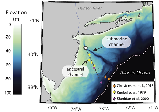 Present-day bathymetry on the Hudson shelf (northeastern North America). Colored stars indicate sites with dated deposits along the ancestral Hudson River, whose approximate path is shown by dashed black line. White circle indicates likely location of the river diversion. Dashed white line is the shoreline reconstruction at 26 ka based on calculations using ice model ICE-PC2. Thin, solid blue line is a schematic of the present-day Hudson river path.