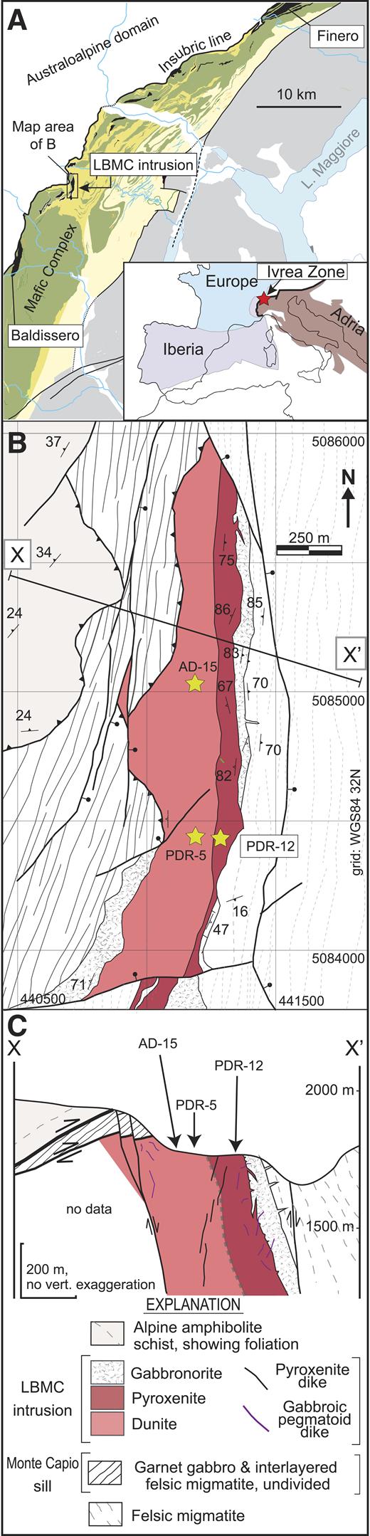 A: Regional geological map showing location of La Balma–Monte Capio (LBMC) intrusion, southern Alps, Italy. See text for discussion of Finero and Baldissero mantle tectonites. B: Local geological map of LBMC intrusion, with locations of dated samples (stars). Coordinates given in UTM system, zone 32N. C: Cross section through LBMC intrusion.