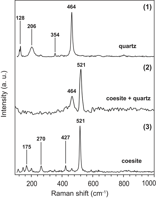 Raman spectra of silica phases in symplectic regions of shocked sandstone L23 from Kamil Crater, southwest Egypt. See Figure 2 for relative laser spot locations.