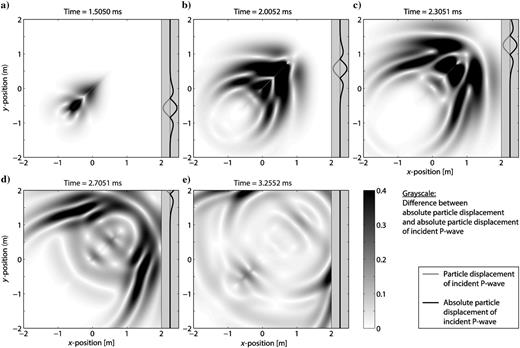Krauklis wave initiation in fluid filled fractures by seismic body simulation snapshots of a plane p wave passing a water filled fracture with an fandeluxe Images