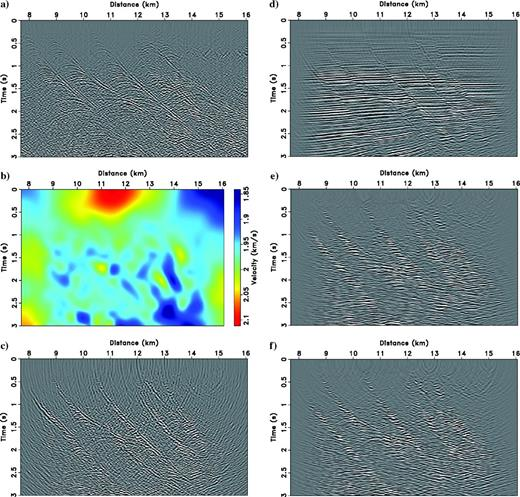 Gulf of Mexico data set: (a)separated diffractions, (b)velocity model from division of double path-summation integral by path-summation integral, (c)diffraction's image generated with the velocity field (b), (d)reflections and diffractions migrated with the same velocity field (b), (e)path-summation migration image, and (f)path-summation migration image with Gaussian weighting.