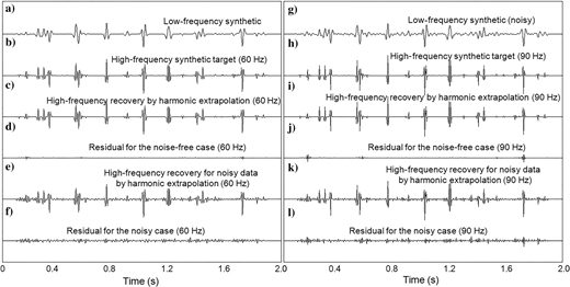 Algorithm tests on the blocky structured reflectivity series by the harmonic extrapolation method. (a)Low-frequency (30Hz) synthetic trace, (b)high-frequency (60Hz) target synthetic trace, (c)high-frequency (60Hz) recovery in noise-free case, (d)residual for the noise-free case (60Hz) with a 6.3% rms error, (e)high-frequency (60Hz) recovery in noisy case, (f)residual for the noisy case (60Hz) with a 32.5% rms error, (g)low-frequency (30Hz) synthetic trace with 10% noise added, (h)high-frequency (90Hz) target synthetic trace, (i)high-frequency (90Hz) recovery in noise-free case, (j)residual for the noise-free case (90Hz) with a 14.3% rms error, (k)high-frequency (90Hz) recovery in noisy case, and (l)residual for the noisy case (90Hz) with a 36.9% rms error.