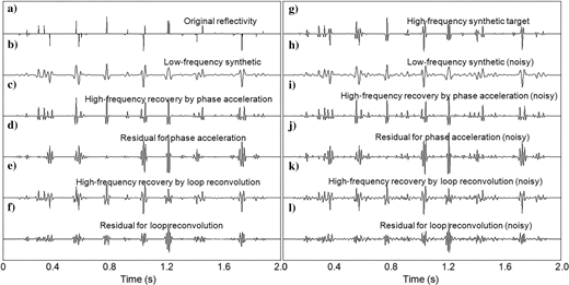Algorithm tests on a blocky structured reflectivity series by frequency invention methods. (a)Original sparse reflectivity, (b)low-frequency (30Hz) synthetic trace, (c)high-frequency (60Hz) recovery by phase acceleration, (d)residual for phase acceleration result with a 116.4% rms error, (e)high-frequency (60Hz) recovery by loop reconvolution, (f)residual for loop reconvolution result with a 74.7% rms error, (g)high-frequency (60Hz) target synthetic trace, (h)low-frequency (30Hz) synthetic trace (10% noise added), (i)high-frequency (60Hz) recovery by phase acceleration (noisy), (j)residual for phase acceleration result (noisy) with a 125.9% rms error, (k)high-frequency (60Hz) recovery by loop reconvolution (noisy), and (l)residual for loop reconvolution result (noisy) with a 80.6% rms error.