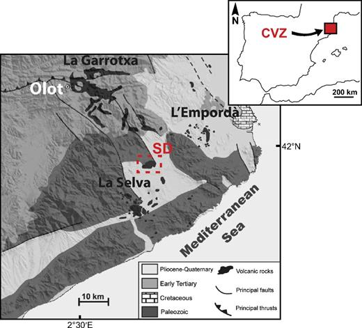 Simplified geological map of the Catalan Volcanic Zone (CVZ) and its three subzones, La Selva (7.9–1.7 Ma), L'Empordà (12–8 Ma), and La Garrotxa (0.5–0.01 Ma) (modified from Guérin et al., 1986; Martí et al., 1992). Dashed red square and SD indicate La Crosa de Sant Dalmai location.