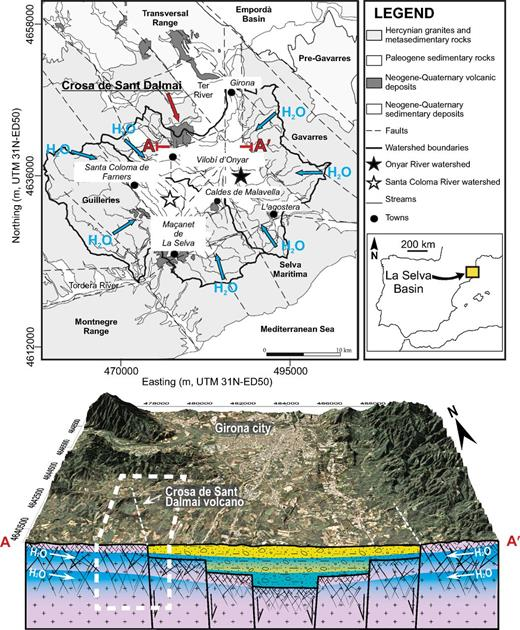 Geographical and geological setting of La Selva Basin, with the watershed boundaries with the two main subbasins (Onyar and Santa Coloma Rivers) marked. Arrows indicate the recharging area of the basin (modified after Folch et al., 2011). The A–A′ profile consists of a block diagram showing the general hydrogeological characteristics of the substrate below La Crosa de Sant Dalmai and La Selva depression and the infilling of the tectonic graben of La Selva Basin and the crystalline materials (igneous and metamorphic rocks). The orthophoto was provided by ICC (UTM 31N-ED50 Institut Cartogràfic de Catalunya, 2013, www.icc.cat).