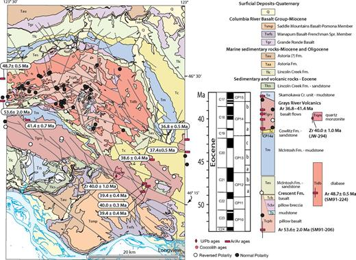Geologic map of the Willapa Hills (southwest Washington), including locations of sample sites. Geologic column depicts relation of geologic units to Gradstein et al. (2012) time scale. See Figure 1B for location of map. Dated U-Pb and Ar/Ar samples in Grays River volcanics are shown by red diamonds and bars (modified from Wells, 1981; Wells and Sawlan, 2014; Chan et al., 2012).