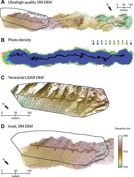 Galway Lake Road site (along the Emerson fault). (A) Structure from motion (SfM) digital elevation model (DEM) built in Photoscan at the ultrahigh-quality setting, artificially illuminated from azimuth 57°, elevation 64°. Red triangles point to the fault scarp generated in the 1992 Landers earthquake. (B) Photograph footprint density plot for the SfM data set. (C) Terrestrial LiDAR (light detection and ranging) DEM of area enclosed by the black polygon in A, gridded at 5 cm resolution in GEON points2grid (Kim et al., 2006) and enlarged to show detail. Details of this data set were provided in Haddad et al. (2012). The elevation scale at bottom right scales both A and C. (D) SfM DEM (area shown in A).
