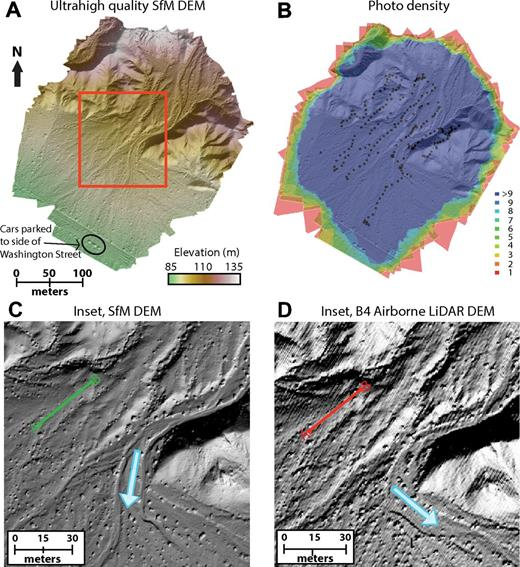 (A) Washington Street site (San Andreas fault) structure from motion (SfM) ultrahigh-quality digital elevation model (DEM) produced with the photoset collected by the helium balloon at 50 m above ground level, artificially illuminated from azimuth 155°, elevation 21°. (B) Density map of photograph footprints for the same survey. Black dots show the camera location at the time of each photo. (C) Boxed region of SfM DEM shown in A. The blue arrow shows the path of the main channel in 2013. The green line shows the location of the cross-scarp profile in Figure 9. (D) B4 airborne LiDAR (light detection and ranging) DEM over the same area (Bevis et al., 2005). The DEM was generated from the raw point cloud using the GEON points2 grid (Kim et al., 2006), taking the inverse distance weighted value at 0.5 m node spacing and using a search radius of 0.8 m. The red line shows the location of the cross-scarp profile in Figure 9. Note the difference in channel flow path when the LiDAR data set was acquired in 2005 (blue arrow).