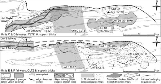 Maps to illustrate the stacking patterns of different components of lowstand sequence sets (LSS) within each of the composite sequences (CS). The older LSS has a stippled fill and the younger is gray. On the slope segment, the major fairways (shaded) and deepest points of erosion (lines) of lowstand sequence sets indicate a subvertical stacking pattern. The channel-lobe transition zone (CLTZ), as defined by gross depositional environment maps, does not migrate basinward as would be expected if the basin margin prograded, but changes character from sandstone-attached (Units C and D) to sandstone-detached (Units E and F). On the basin-floor segment, isopach thickness contours (thicks; thickest = 20–30 m) indicate compensational stacking between lowstand sequence sets. D is subvertically stacked above lowstand sequence set C, and the same stacking pattern is observed for E and F.