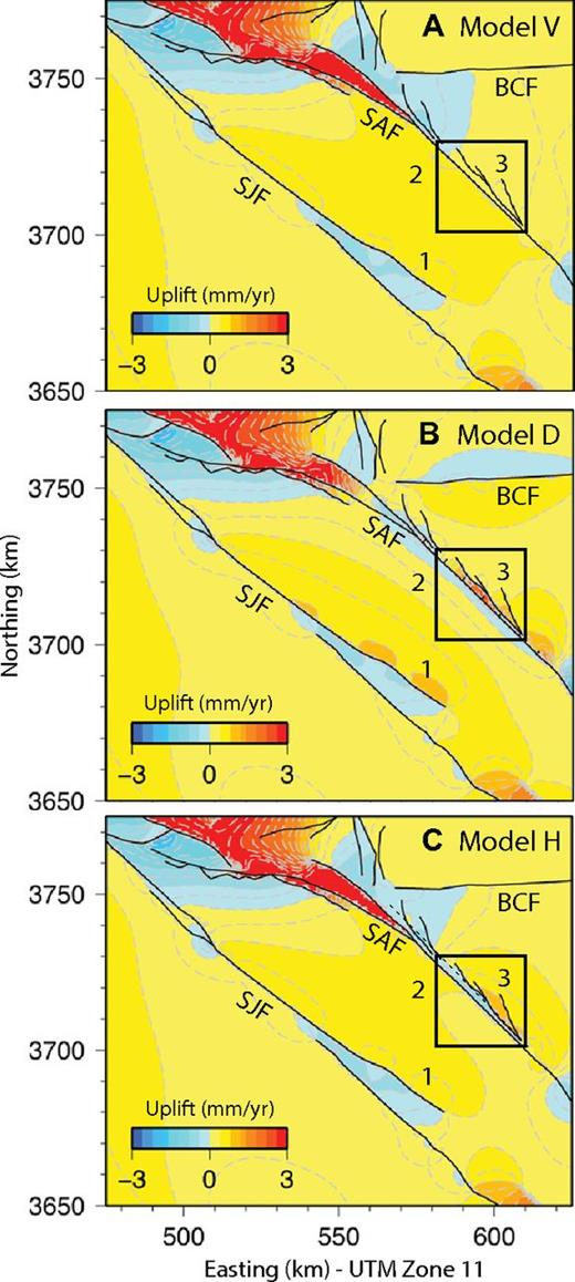 "Contoured uplift rates in the Coachella Valley region, corrected for isostasy. (A) Model V produces relatively uniform uplift between the San Andreas fault (SAF) and San Jacinto fault (SJF) (1 and 2), as well as drop-down on the NE side of the SAF in the Mecca Hills region (3). (B) Model D matches the tilting pattern geologically observed between the SJF and SAF by producing enhanced uplift on the NE side of the Clark fault segment of the SJF (1) and decreasing uplift eastward across the valley (2). Model D also produces localized uplift on the NE side of the SAF in the Mecca Hills region (3). (C) Model H produces the similar uniform uplift between the SAF and SJF as Model V (1 and 2), and enhanced subsidence on the NE side of the SAF (3). Dashed line indicates position of ""Hidden"" fault at depth. Boxes outline Mecca Hills region explored in Figure 9. SAF—San Andreas fault; SJF—San Jacinto fault; BCF—Blue Cut fault."