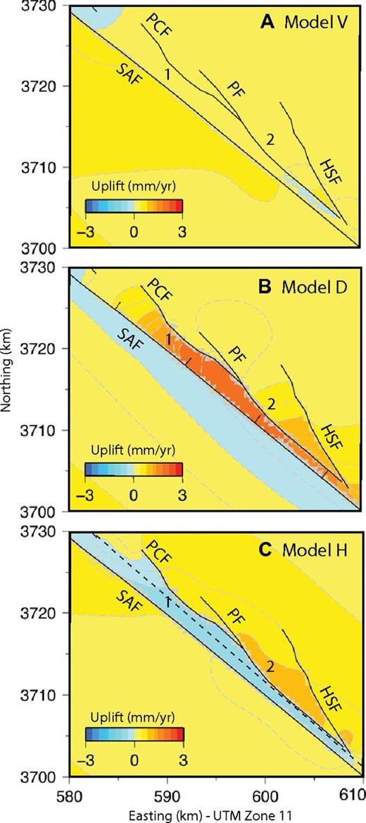 "Contoured uplift rates in the Mecca Hills region corrected for isostasy. (A) Model V does not produce uplift SW of the Painted Canyon fault (PCF). (B) Model D produces significant localized uplift in the Mecca Hills on the SW side of the PCF, matching the geologically observed uplift pattern in the region. (C) Model H produces subsidence between the PCF and San Andreas fault (SAF), contrary to geologic observations. Dashed line indicates position of ""Hidden"" fault at depth. SAF—San Andreas fault; PCF—Painted Canyon fault; PF—Platform fault; HSF—Hidden Springs fault."