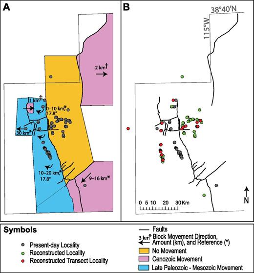 Map view of the palinspastic reconstruction. (A) Summary of kinematics and timing of significant fault block movement throughout the region (reference symbols: asterisks—Taylor et al., 2000; dagger—Taylor and Bartley, 1992; double dagger—Chamberlain, 1999). (B) Position of localities before and after palinspastic reconstruction (modified from Sheffield, 2011).