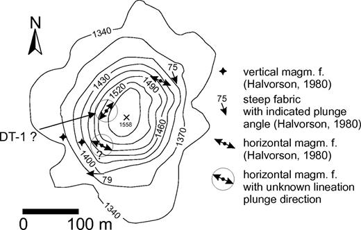 Diagram showing the orientation of magmatic fabrics (magm. f.) on Devils Tower measured by Halvorson (1980) and by us (this study). Our study indicates only subhorizontal fabrics of unknown plunge direction above elevation (contours) of 1490 m. Redrawn after Halvorson (1980).