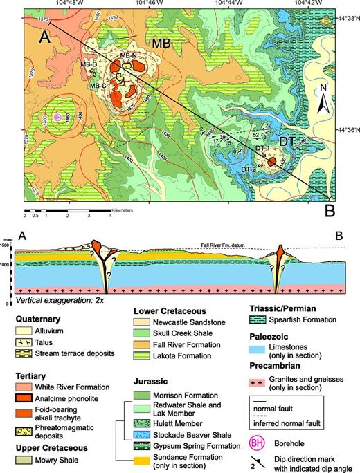 Geological map and a cross section of the investigated area redrawn after Halvorson (1980) and Sutherland (2008) with Missouri Buttes (MB) and Devils Tower (DT), and indicating sampling sites and dip marks of the sedimentary strata (masl—meters above sea level). The upper surface of the Fall River datum, redrawn after Robinson et al. (1964), is indicated by solid and dashed red contours that are marked with elevations in meters. The cross section reveals an earlier hypothetical interpretation of the igneous structures (Lisenbee and Roggenthen, 1990; DeWitt et al., 1989).