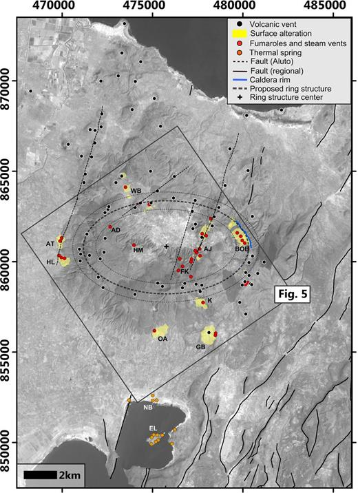 Map of volcanic vents, hydrothermal alteration, active fumaroles, and hot springs in the Aluto volcanic complex. Faults on the complex have either been mapped using remote sensing data sets (this study) or have been suggested by previous geological mapping reports and deep well data (Kebede et al., 1985; ELC Electroconsult, 1986; Gizaw, 1993; Gianelli and Teklemariam, 1993). Regional faults were mapped by Agostini et al. (2011). The dashed ellipses show the size and orientation of a buried ring fault that we propose may explain the distribution of volcanic vents on the main edifice; the fine dashed ellipses represent ±500 m uncertainty bounds on the central ellipse. The mapped caldera rim overlaps the proposed ring structure. Major hydrothermal zones are labeled and link to the summary in Table 1, where the abbreviations used in the figure are expanded.
