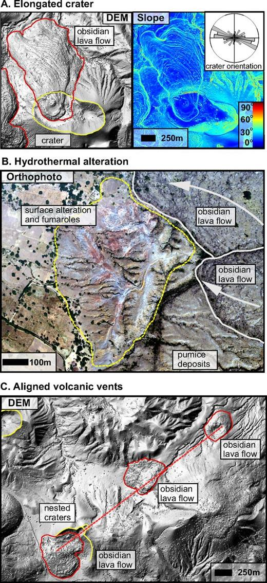 Examples of volcanic features mapped using the airborne data sets. (A) Hillshade DEM and slope map showing a typical obsidian lava flow vent and elongate crater. These flows often preserve compression folds on the surface that are characteristic of viscous silicic lavas (e.g., Fink, 1980; Gregg et al., 1998; Pyle and Elliott, 2006). The length-weighted rose diagram (top right) was generated by analyzing the orientation of all the individual segments that compose the crater feature (yellow outline); the dominant ESE–WNW orientation is clearly identified (for a circular crater rim, a radial distribution would be generated). (B) Aerial photograph of the Auto fumarole zone on the west of Aluto. Hydrothermal alteration of pumiceous deposits produces bright red clays adjacent to active fumaroles. (C) Hillshade DEM identifying a set of three aligned obsidian domes and nested craters on the west of the caldera floor suggestive of an underlying tectonic control.
