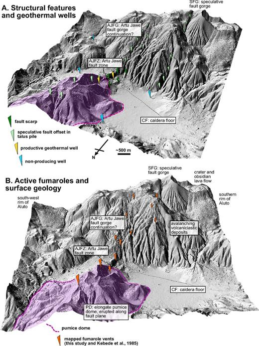 Three-dimensional view of the hillshade DEM covering the Artu Jawe fault zone. (A) Fault scarps and their possible continuation into the volcanic pile (indicated by deep gorges); geothermal wells are also shown (the only productive wells are located adjacent to the major fault scarp). (B) Fumaroles identified either in the field or using locations reported from field mapping by the Geological Survey of Ethiopia (Kebede et al., 1985). The pink shaded area and dashed line delimit the pumice dome (Fig. 5); the elongate nature of the dome is interpreted to reflect the underlying tectonic control.
