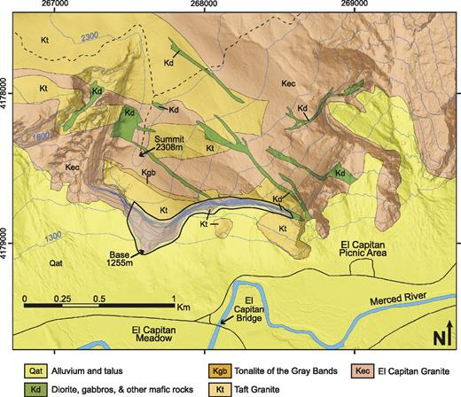 Geologic map of the El Capitan summit area modified from Calkins (1985) and Ratajeski et al. (2001). Shaded gray polygon is the southeast face of El Capitan and the area of Figures 3 and 6. Most contacts on this map are sharp to locally gradational. There is over 1000 m of relief between the summit and base of El Capitan and over 900 m of relief in the map area. Dashed line is hiker's trail to summit, and solid black lines are roads. The contour interval is 100 m, and the UTM datum is NAD83, zone 11S.