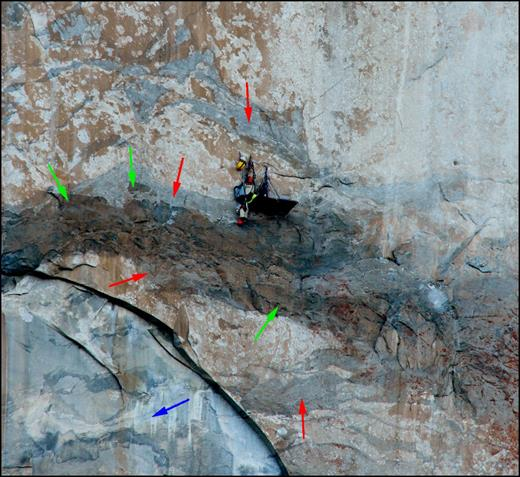 Climber's camp east of the North America Wall (Fig. 3). The rectangular hanging ledge is ∼2 m long, and the view is to the north. Here, host El Capitan Granite is cut by many mafic dikes of the Oceans (red arrows), the largest of which has abundant dark enclaves of the diorite of North America (green arrows). Contacts between all units are sharp to gradational over a few centimeters. The lower left (blue arrow) is a comparatively recent rockfall scar that is not yet oxidized or lichen covered. Photograph courtesy of Tom Evans.