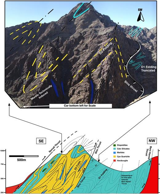 Photograph and annotated section of the Bani Hamid sequence along Wadi Shis, looking southwest. Cpx—clinopyroxene.