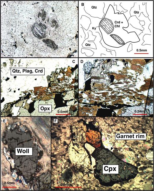 Retrogressive reactions and textures from Bani Hamid. (A, B) Cordierite (Crd) breaking down to kyanite (Ky) + chlorite (Chl) in cordierite quartzites. Qtz—quartz. (C, D) Biotite + quartz symplectites. Plag—plagioclase; Opx—orthopyroxene. (E) Wollastonite (Woll) showing a calcite + quartz rim. (F) Diopside with garnet rim.
