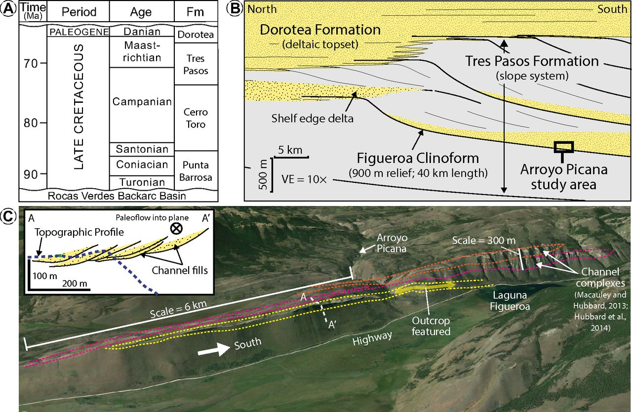 Stratigraphic expression of decreasing confinement along a deep view largedownload slide fandeluxe Images