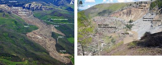 Photographs of the West Salt Creek rock avalanche. (A) View (to the south) of the avalanche in the West Salt Creek valley. Photo taken 27 May 2014. The curvilinear distance along the rock avalanche travel path from the top of the headscarp to the toe of the rock avalanche near the gas wells is 4.6 km. Photo courtesy of Mesa County Sheriff's Office. (B) Back-rotated rock-slide slump block and sag pond at the head of West Salt Creek. Photo taken 30 May 2014. The relief from the surface of the pond to the top of the active headscarp on the right is about 100 m. View is to the east.