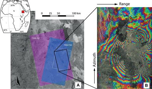 (A) Optical image (source Google Earth) of the study area, the Afar rift zone, Ethiopia, with indication of the used ascending (ASC) and descending (DESC) Envisat advanced synthetic aperture radar (ASAR) frames (purple and blue shading, respectively). The areas where pixel offsets have been computed in the ASC and DESC orbits are indicated by the black and white rectangles, respectively. (B) Differential interferogram between 12 June 2006 and 23 September 2009 (ASC orbit, track 300) in radar coordinates, superimposed on a SAR amplitude image of the area. Large displacements caused the high fringe rate as well as the coherence loss in the near field.