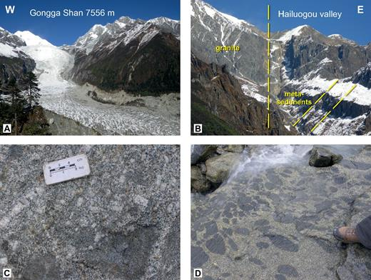 Field outcrop photos from Hailuogou valley. (A) Peak of Gongga Shan (7556 m) composed mainly of granodiorite at the western margin of the batholith. Scale: Summit of Gongga Shan is ∼4000 m higher than the base of the glacier. (B) Vertical eastern margin of the Gongga Shan batholith above Haiuogou valley showing granite contact cutting west-dipping foliation in the metasediments. Scale: Crag is ∼1500 m high. (C) Hornblende + biotite diorite with K-feldspar megacrystic granite also containing hornblende and biotite above cable car station Hailuogou glacier. (D) Igneous diorite enclaves within the Gongga Shan granite.