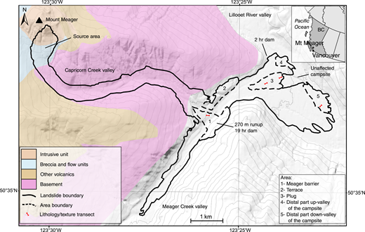 Mount Meager area (British Columbia) (geology after Read, 1979), showing margins of the Mount Meager 2010 landslide, the locations and durations of the landslide dams, and the five deposit areas discussed in the paper. The locations of the lithology transects are shown by red lines. Inset map shows the location of the study area in western Canada (BC—British Columbia).
