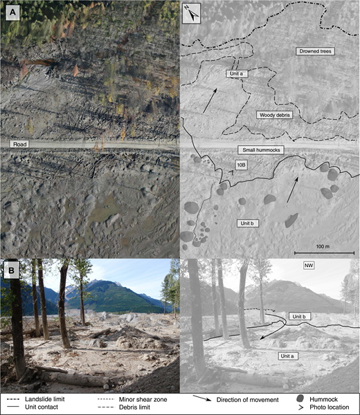 (A) Orthophoto of the distal part of the Mount Meager landslide deposit downstream of the unaffected Forest Service campsite (area 5) showing units, hummocks, shear zones, and the direction of movement. Location of B is shown. (B) Contact between thick hummocky debris (unit b) and the discontinuous debris veneer with small hummocks (unit a).