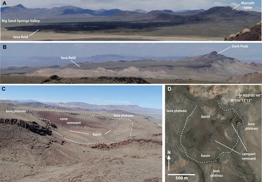 Examples of development of inverted topography in the Lunar Crater volcanic field. (A) View northward toward the Marcath cone (episode 4), perched on the top of an escarpment in the Pancake Range, with lava fields extending onto Big Sand Springs Valley floor. Distance from cone to distal end of lava is ∼3.5 km. (B) View northward toward Dark Peak cone remnant (see Harp and Valentine, 2015) in the Reveille Range (episode 1). Distance from cone remnant to distal end of lava (near lava field label) is also ∼3.5 km. Like Marcath, the Dark Peak cone formed on a topographic high and lavas flowed westward, partly filling a valley. Erosion and subsidence of valleys on either side of the range over the past few million years has resulted in inverted topography where the lava field now caps a high-standing mesa. (C, D) Examples of intermediate stages of neck-in-basin development in the Reveille Range. In C an episode 1 scoria cone was surrounded and nearly buried by episode 2 lavas. Preferential erosion of pyroclastic deposits has produced a circular drainage (moat) around the cone remnant, surrounded by lava plateaus. The diameter of the basin (edges shown by dashed line) is ∼700 m. Location: 38°05′10″N, 116°07′16″W. (D) Google Earth image of a remnant of an elongate agglomerate rampart surrounded by a circular drainage and lava plateaus (dashed line shows outer edge of basin) in episode 1 deposits, western Reveille Range. In both C and D, the original footprints of the edifices are closely approximated by the outer diameter of the circular basins.