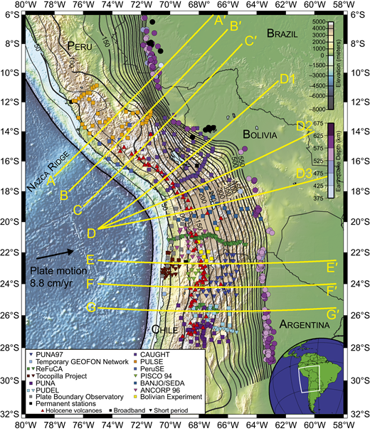 Map showing seismic station locations (squares—broadband; inverted triangles—short period) for individual networks used in the study and topography of the central Andes. Slab contours (gray) are from the Slab1.0 global subduction zone model (Hayes et al., 2012). Earthquake data (circles) for deep earthquakes (depth >375 km) are from 1973 to 2012 (magnitude >4.0) and were obtained from the U.S. Geological Survey National Earthquake Information Center (NEIC) catalog (https://earthquake.usgs.gov/earthquakes/). Red triangles mark the location of Holocene volcanoes (Global Volcanism Program, 2013). Plate motion vector is from Somoza and Ghidella (2012). Cross section lines (yellow) are shown for cross sections in Figures 5 and 8.