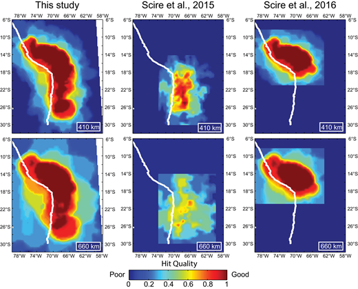 Normalized hit quality plots for the P-wave tomography model at 410 km and 660 km depths. Hit quality for a node is based on the number and azimuthal distribution of rays that sample that node. Good hit quality is indicated by red shading while poor hit quality is indicated by blue shading. Comparisons with hit quality maps from Scire et al. (2015) (center) and Scire et al. (2016) (right) indicate that sampling in the mantle transition zone is substantially improved by combining the two data sets, especially in the southern portion of our study area. Hit quality maps for additional depth slices for this study are in the Supplemental Material, Figure S2 (see footnote 1).
