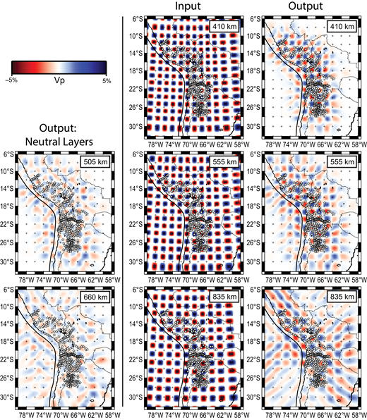 Horizontal depth slices for the checkerboard tests for a selection of model layers. Velocity anomalies are shown in blue for fast anomalies, red for slow anomalies. Stars mark locations of seismic stations used in this study. Input for neutral layers (0% velocity deviation) is not shown. Output for neutral layers (505 km and 660 km depth) is shown in the left column. Resolution of velocity anomalies in neutral layers shown here indicates that some vertical smearing is occurring. On the right are the input and output for the layers with the checkerboard anomalies. The checkerboard tests show that while amplitude recovery remains good in the center of the model space, lateral smearing increases toward the edge of the model, particularly in the lower mantle (e.g., 835 km depth). Additional depth slices and cross sections can be found in the Supplemental Material, Figures S3 and S4 (see footnote 1).