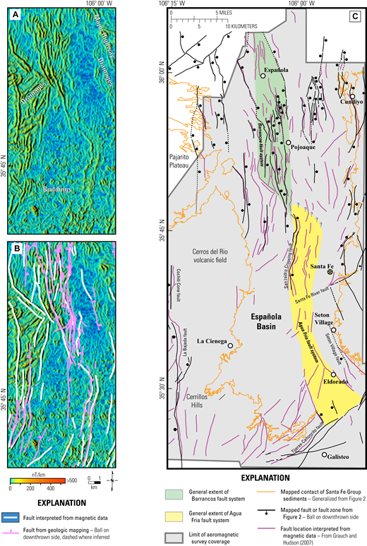 (A) Example of horizontal-gradient magnitude of reduced-to-pole aeromagnetic data used to infer the magnetic fault lineaments for parts of the Barrancos and Agua Fria fault systems in the Española Basin; modified from Grauch and Hudson, 2007). (B) Detailed example of faults interpreted from aeromagnetic data (white) and mapped faults (pink) overlain on raw data from A (modified from Grauch et al., 2009). (C) Española Basin fault map showing the lengths, geometries, and intensity of basin-scale faulting from aeromagnetic lineaments (pink) and mapped faults (black). See Fig. 5 for map locations.