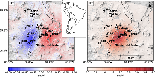 Overview map of Lazufre deformation and GPS network, Central Andes. Circles are continuous GPS sites installed in November 2010; squares are campaign GPS benchmarks installed and surveyed in November 2011. East-west (Ux) and vertical (Uz) components of displacement (in cm/yr) are derived from InSAR data from between May 2006 and November 2008 (Remy et al., 2014). Black star marks the center of vertical uplift (25.259°S, 68.483°W). Black triangles are active volcanoes from the Smithsonian Global Volcanism Catalog. Curving black line is the international border between Chile and Argentina. Black triangles are active volcanoes from the Smithsonian Global Volcanism (http://volcano.si.edu).